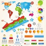 Why You Need To Use Infographics In Your Business