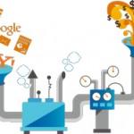 Marketing Automation Time Savers