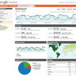 How to Use Google Analytics in Your Small Business